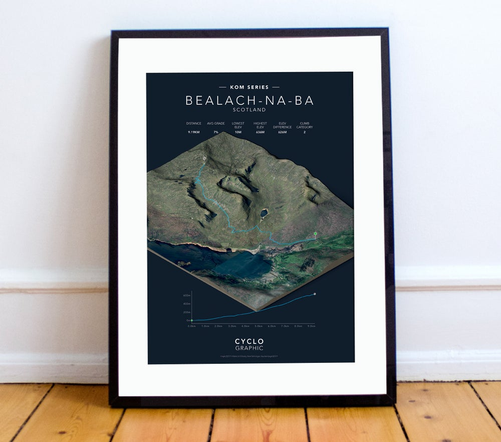 Image of Bealach na Bà KOM series print A4 or A3 - By Graphics Monkey