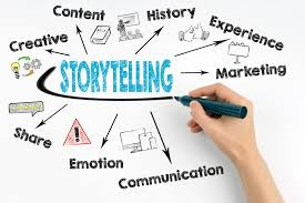 Image of Storytelling in Business