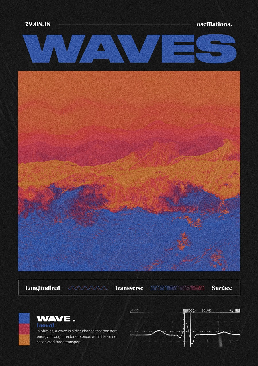 Image of Waves