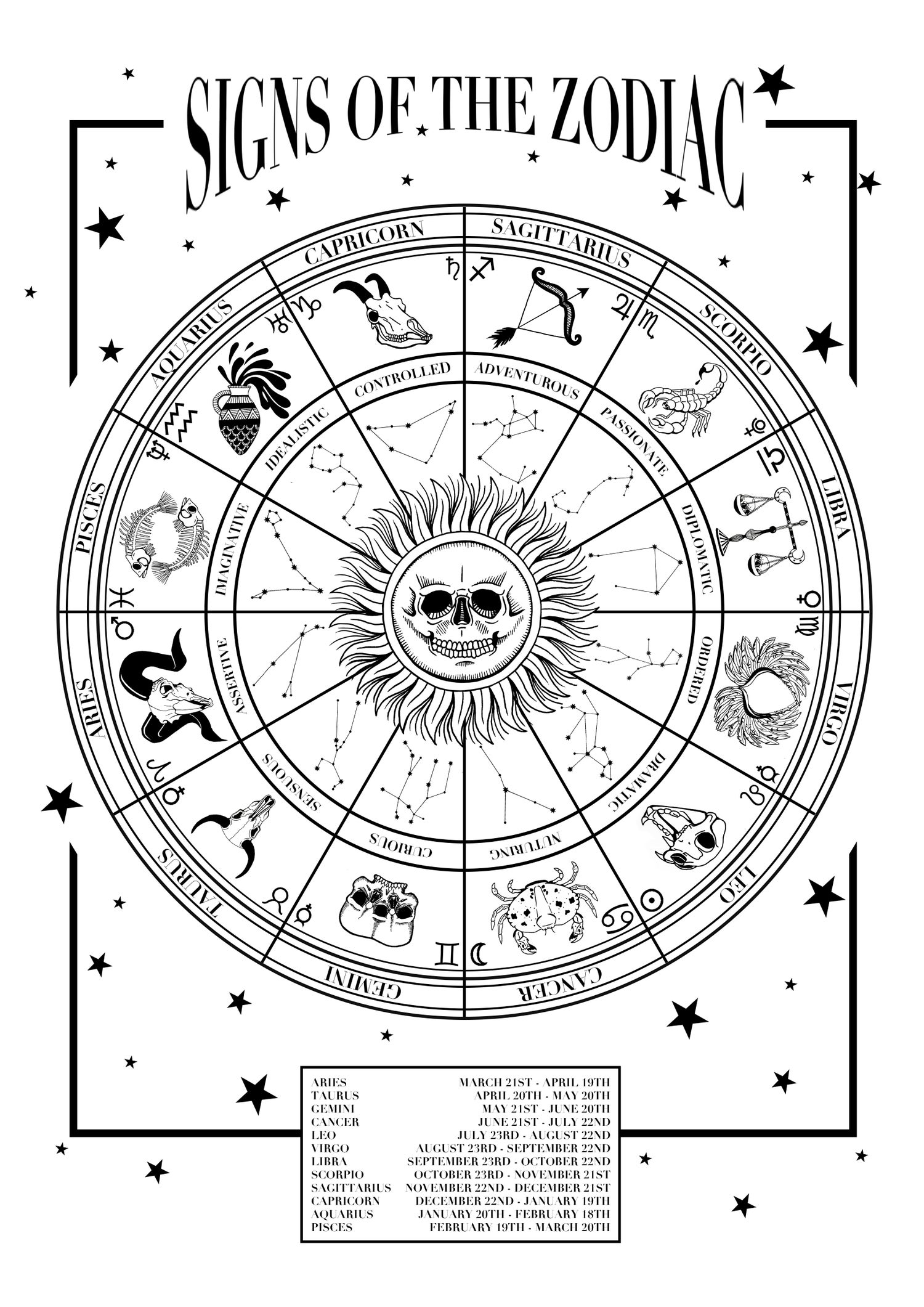 Image of Signs of the Zodiac