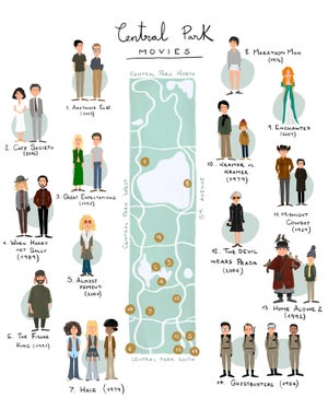Image of Central Park Movies