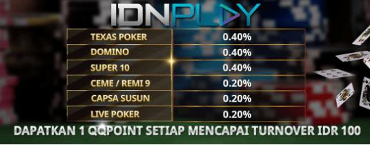 Inilah Situs Poker Idn Terbaik Yang Ada Di Indonesia Aman Dan Terpercaya 100 Membayar Para Member Poker Idn Terbaik