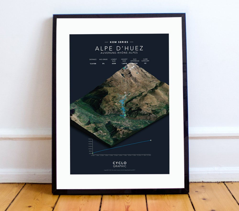 Image of Alpe d'Huez KOM series print A4 or A3 - by Graphics Monkey