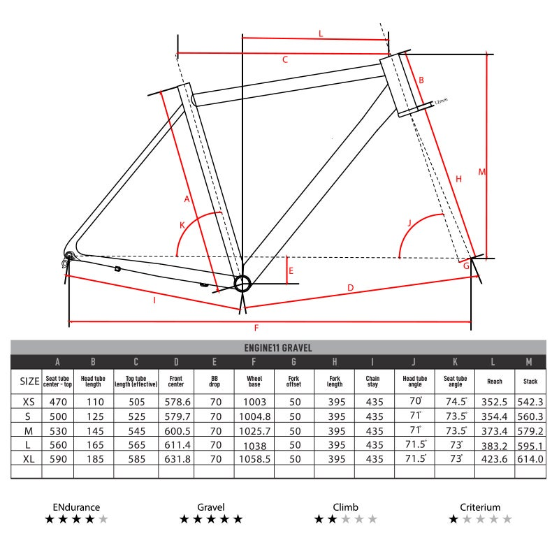 Image of Engine11 x Deluxe Gravel frameset