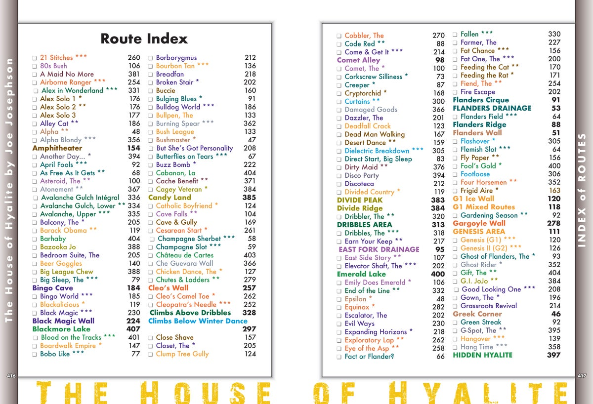 Image of Route Index and Tick List (2020)
