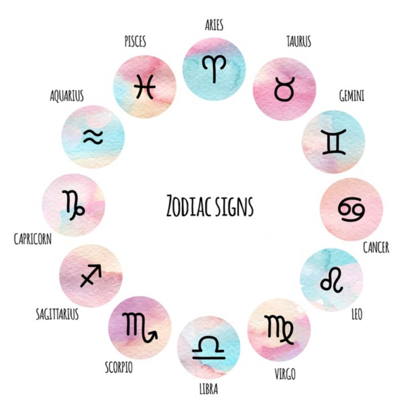 Image of Zodiac sign necklace