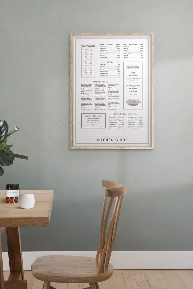 Image of POSTER - KITCHEN