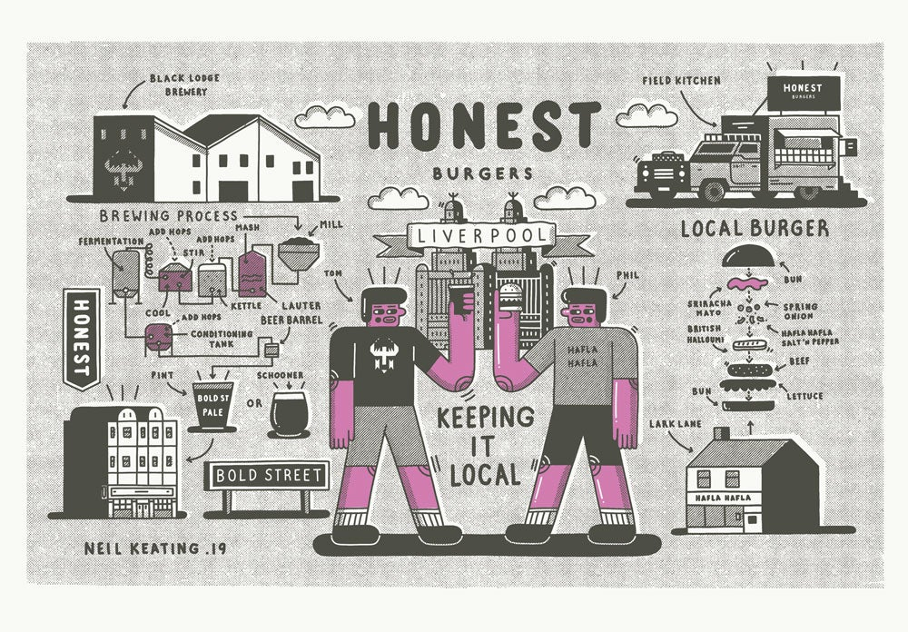 Image of Honest Burger Mural Riso Print