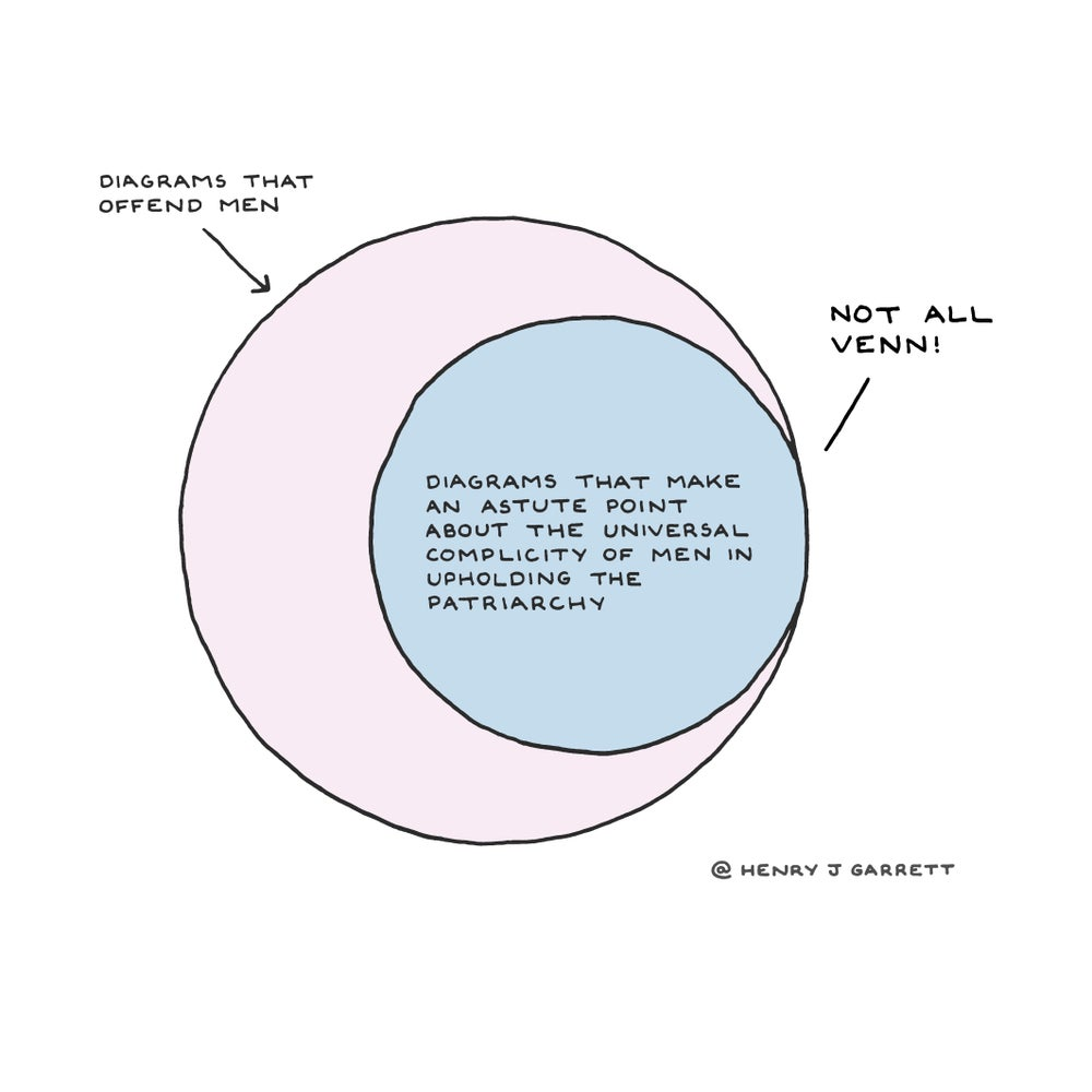 Image of Not All Venn