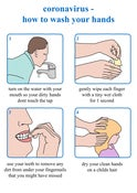 Image of Coronavirus - how to wash your hands