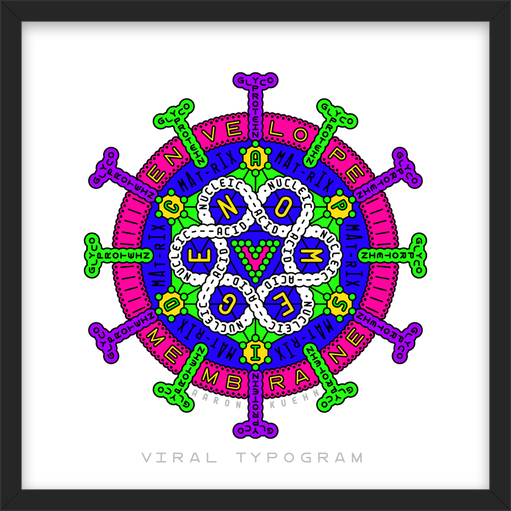 Image of Viral Typogram - Print