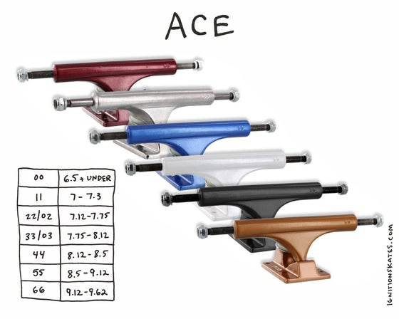 Image of ACE TRUCKS