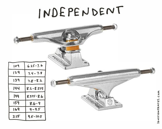 Image of INDEPENDENT TRUCKS