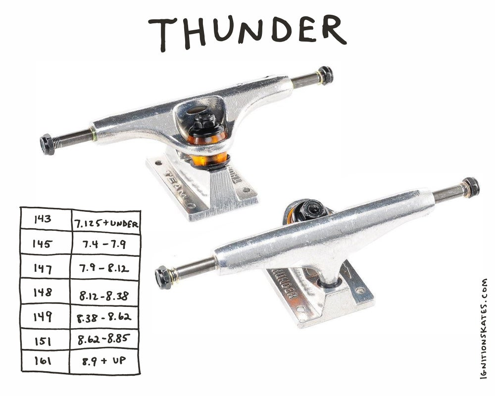 Image of THUNDER TRUCKS