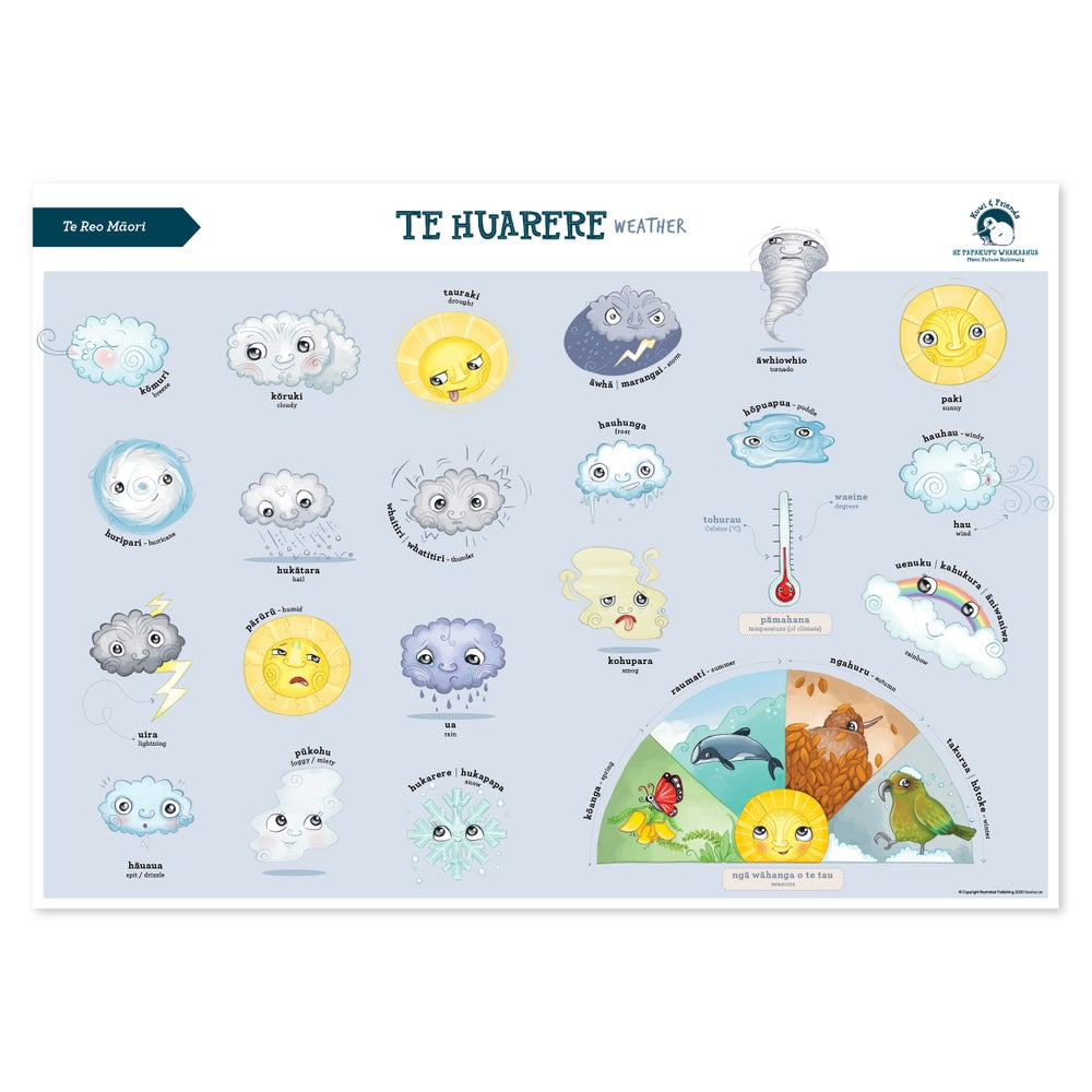 Te Reo Māori - A2 Poster - Weather