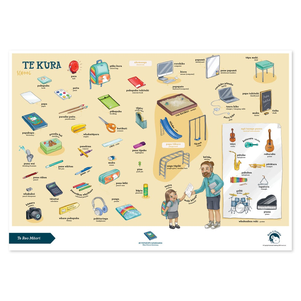 Te Reo Māori - A2 Poster - School