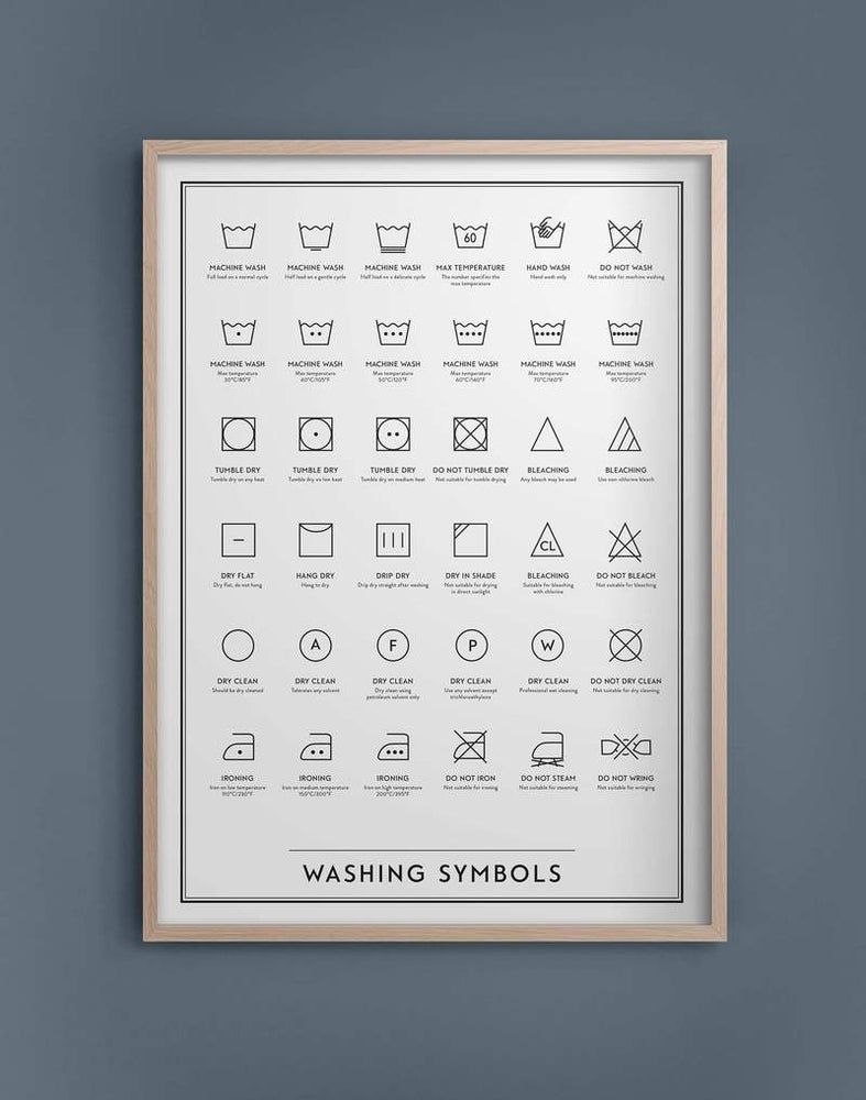 Image of POSTER - LAUNDRY SYMBOLS