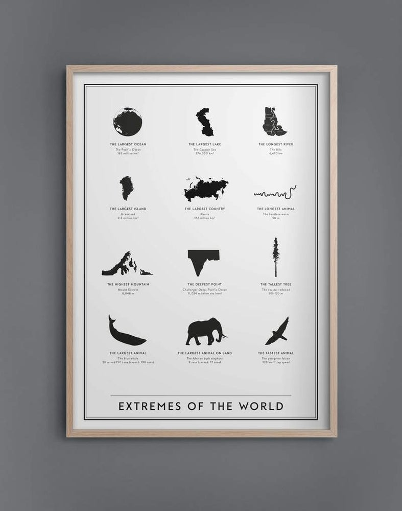 Image of POSTER - EXTREMES OF THE WORLD