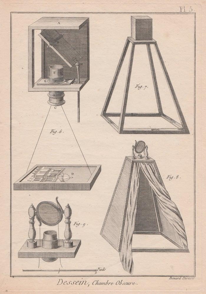 Image of Benard Direxit: Chambre Obscure, Encyclopédie méthodique, ca. 1788-1791