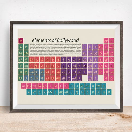 Image of Films - the Greatest Bollywood Movies of all-time