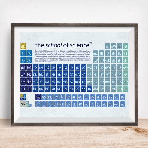 Image of Everton - the School of Science