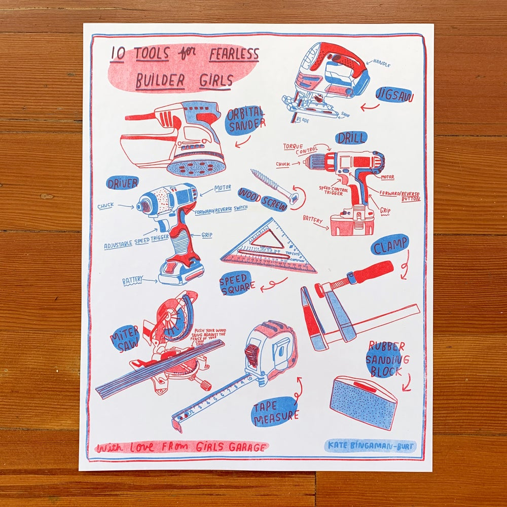 Risograph Tool Poster