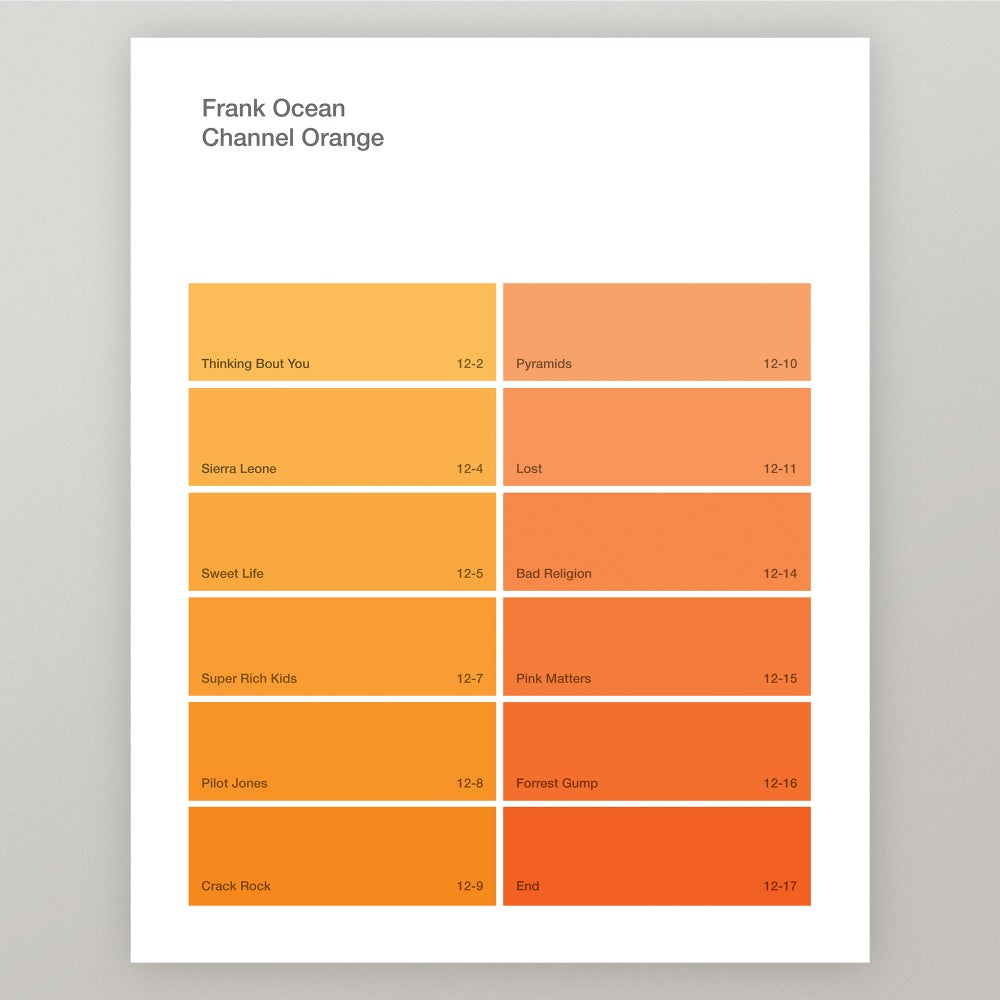 "Image of F. Ocean ""Channel Orange"" Paint Swatch Print"