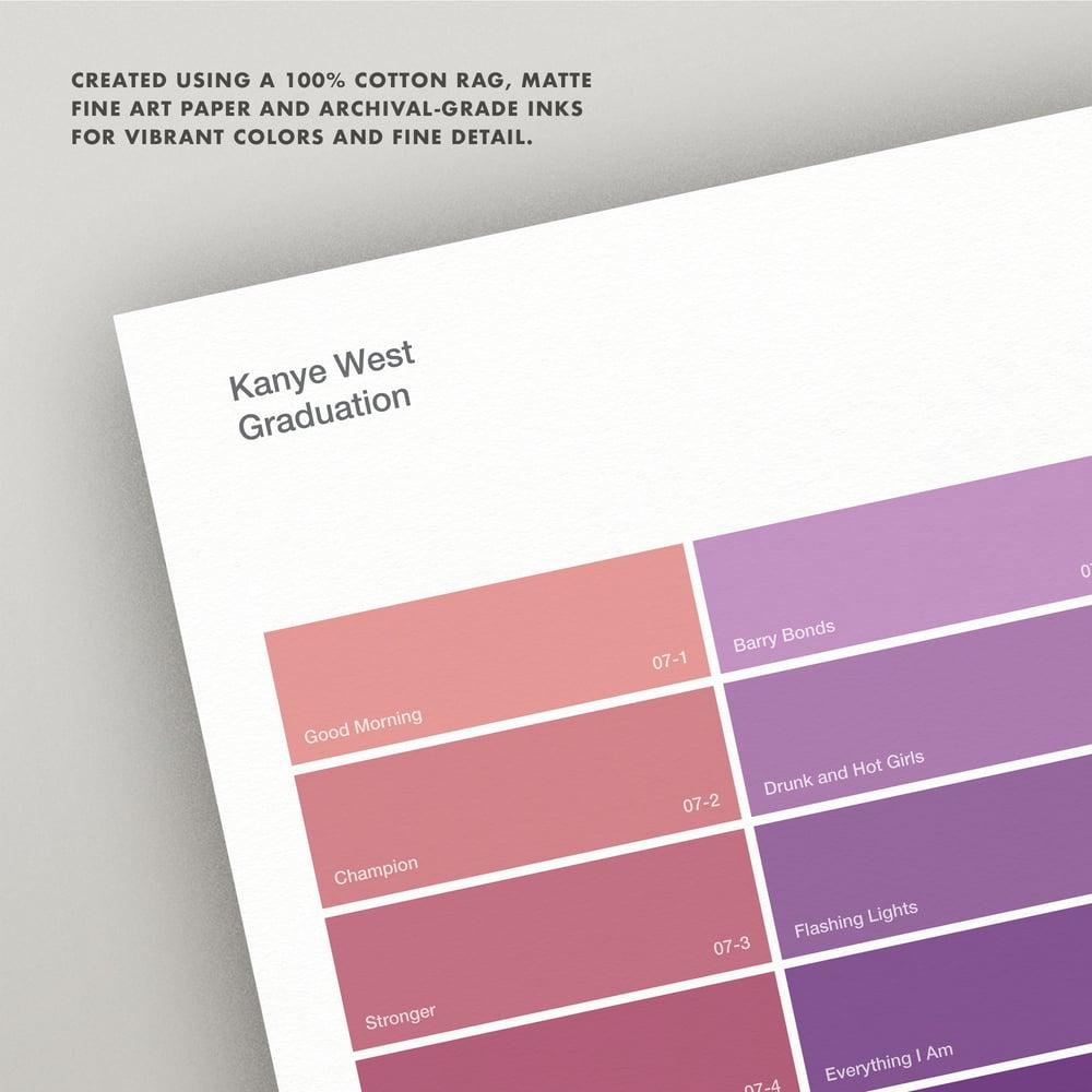 "Image of Kanye West ""Graduation"" Paint Swatch Print"