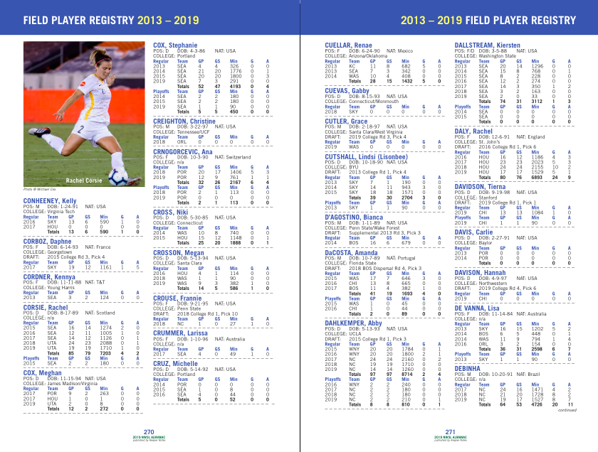 Image of 2019 Keeper Notes NWSL Almanac PRINT (w/PDF option) – ON SALE!