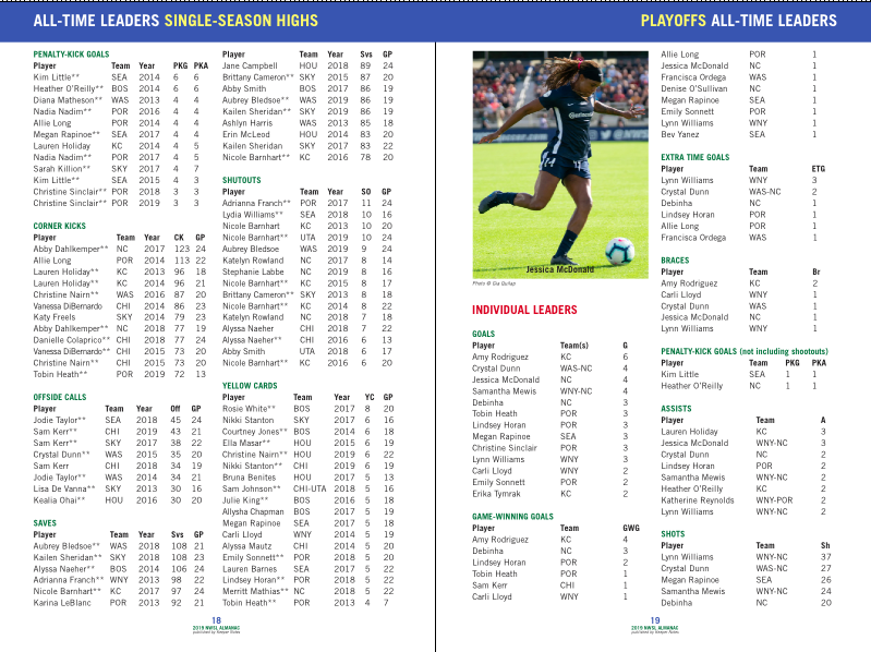 Image of 2019 Keeper Notes NWSL Almanac PDF – PRICE REDUCED!