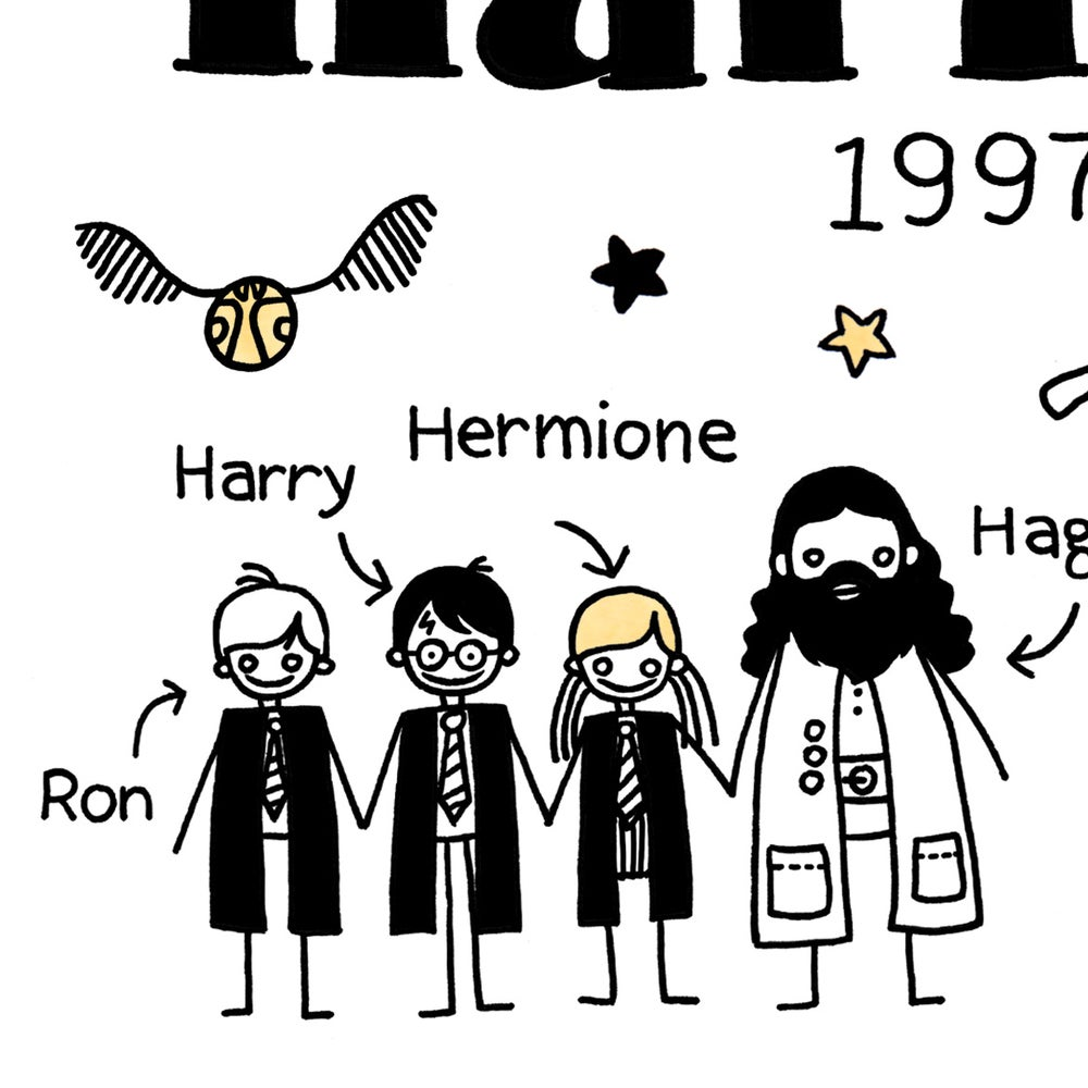 Image of Harry