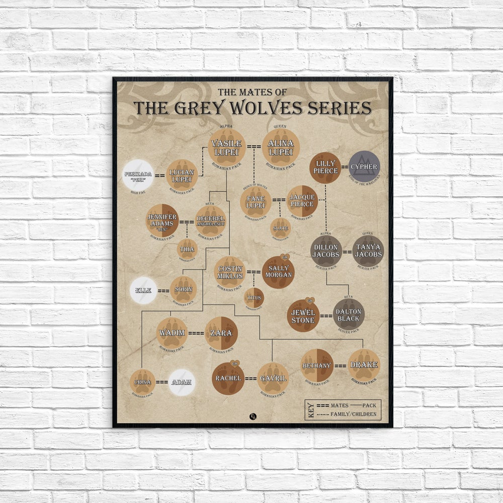 Image of Grey Wolves Mates Chart