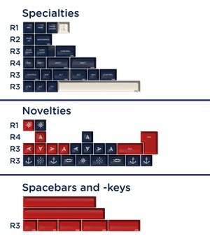 Image of SA Royal Navy Keyset
