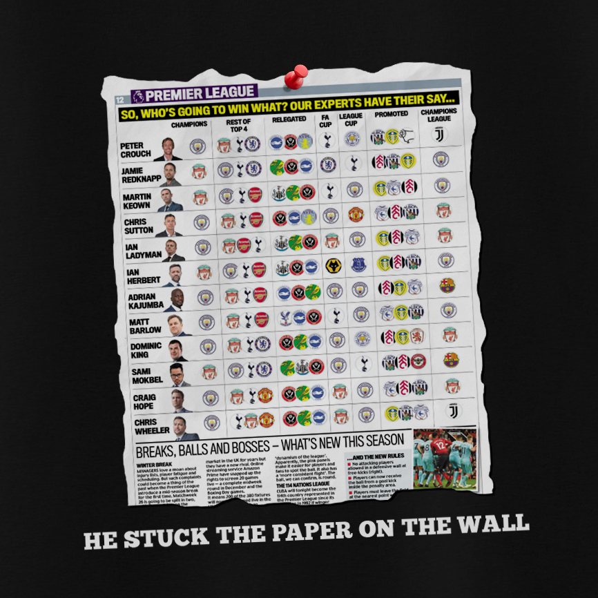 Image of He Stuck The Paper On The Wall
