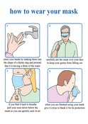 Image of How to wear your mask