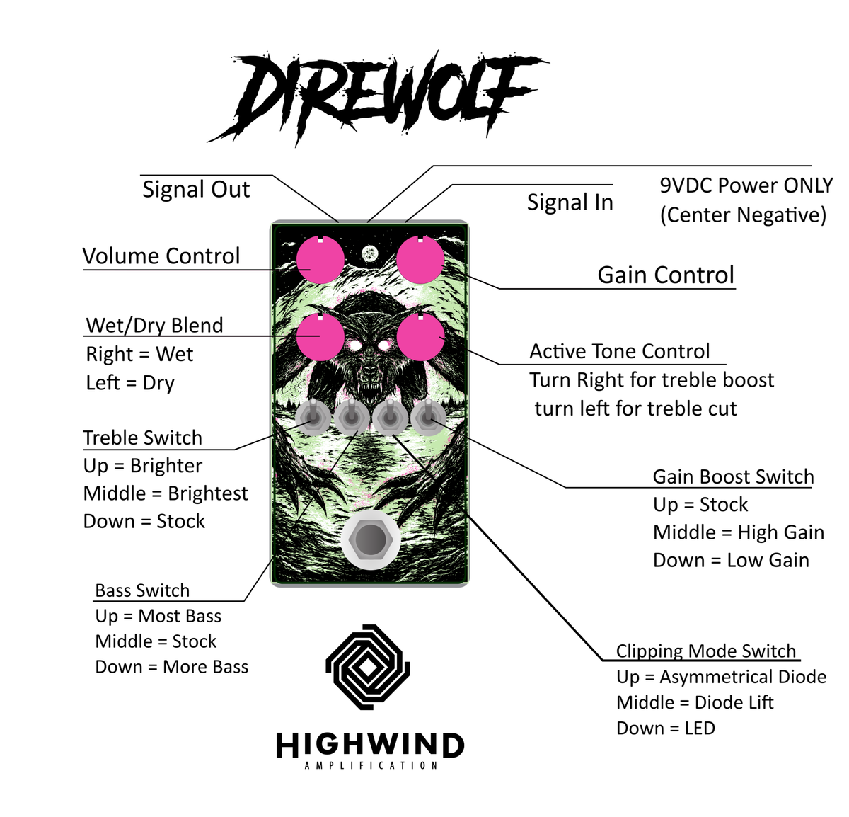 Image of Direwolf Overdrive (ETA - JULY 2021)