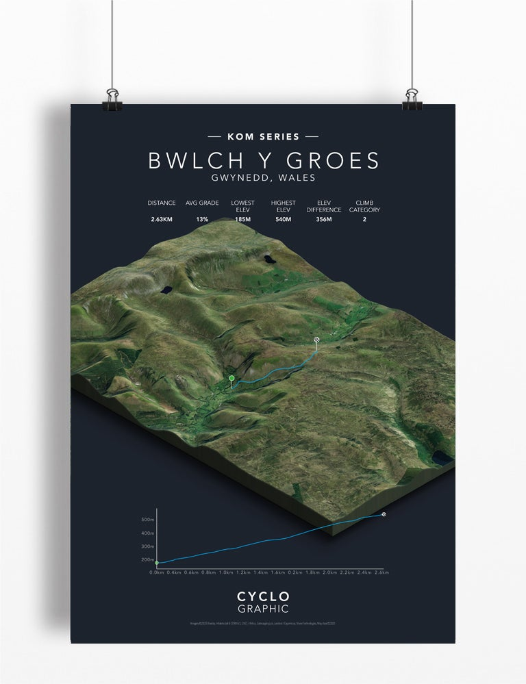 Image of Bwlch y Groes KOM series print A4 or A3 - By Graphics Monkey