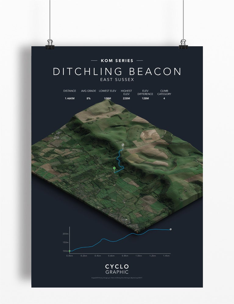 Image of Ditchling Beacon KOM series print A4 or A3 - By Graphics Monkey
