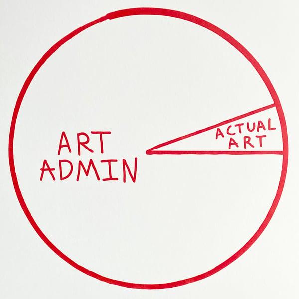 Image of Artist Pie Chart by Charlie Evaristo-Boyce