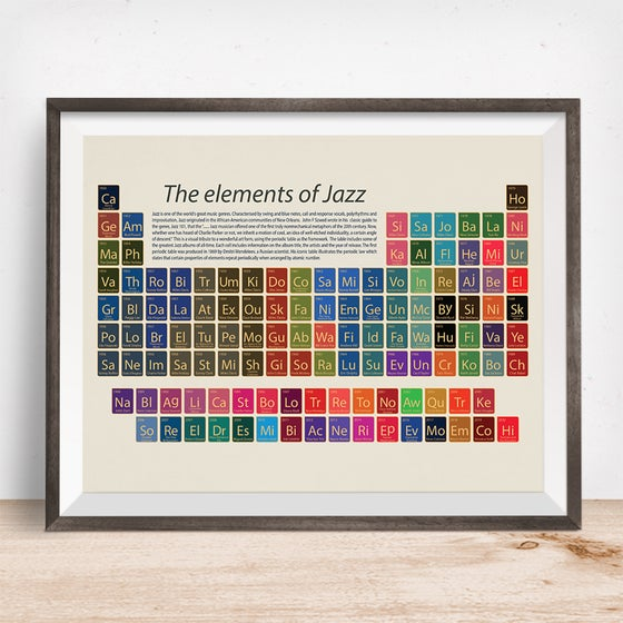 Image of Jazz Periodic Table