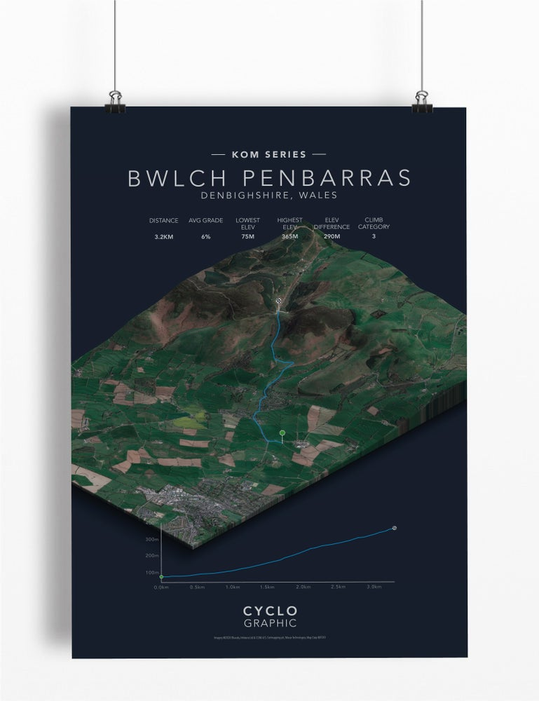 Image of Bwlch Penbarras KOM series print A4 or A3 - By Graphics Monkey