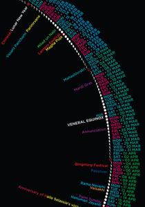 Image of Calendar 2011 - Interfaith Edition