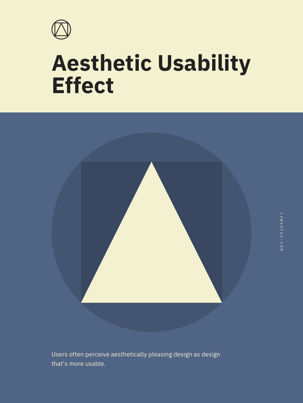 Aesthetic Usability Effect Poster