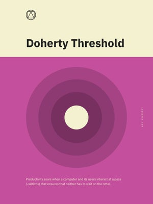 Doherty Threshold Poster