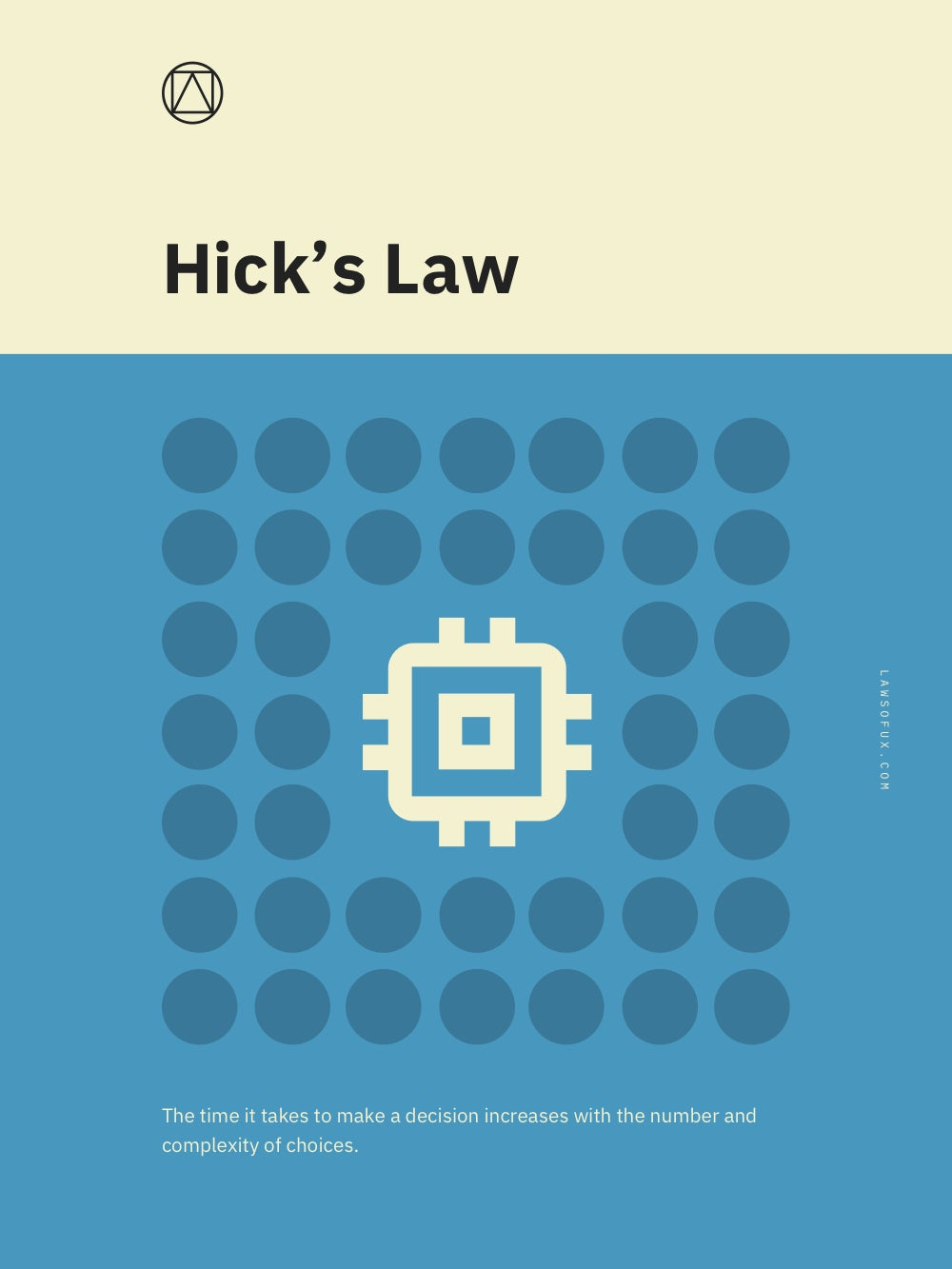 Hick's Law Poster