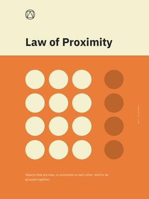 Law of Proximity Poster