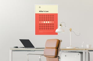 Miller's Law Poster