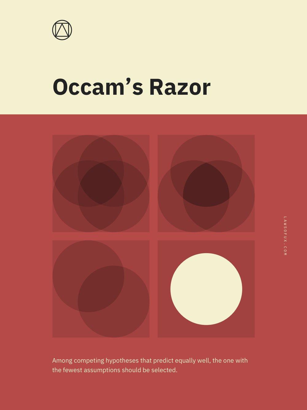 Occam's Razor Poster