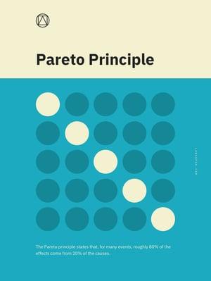 Pareto Principle Poster