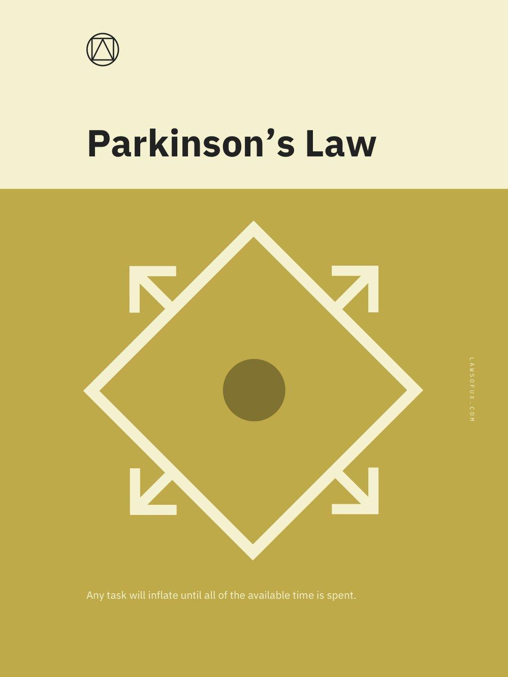 Parkinson's Law Poster